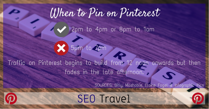 When to Pin on Pinterest